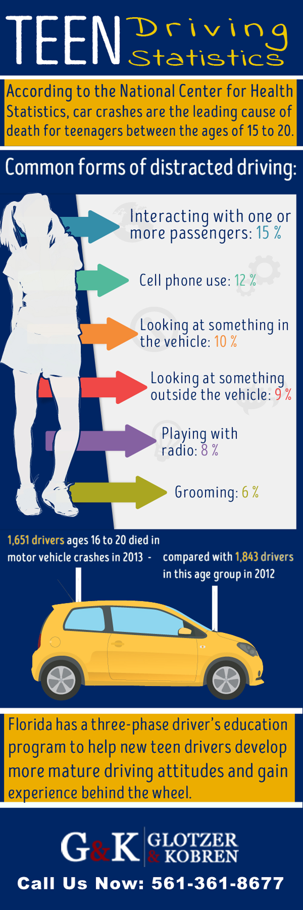 Teenage driving laws in wisconsin about dating 8