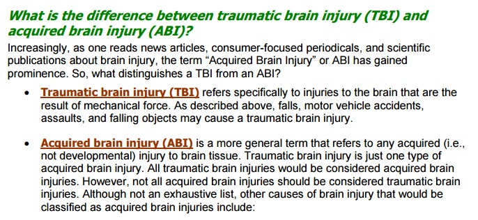 Difference Between TBI and ABI